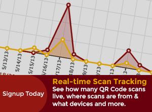 QikLead | Create QR Codes
